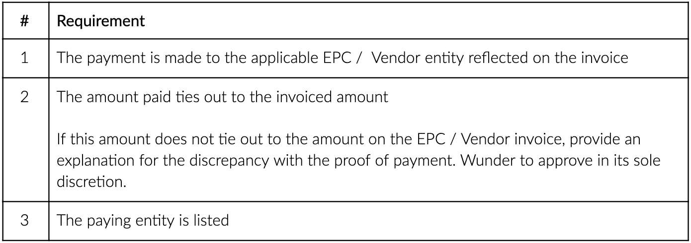 Proof_of_Payment_Table.png